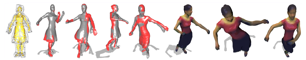 performance capture toon cage-based stylization